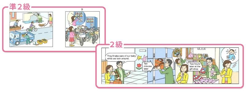 英検 二次試験 問題と解答のサンプル(準2級 / 2級)より引用